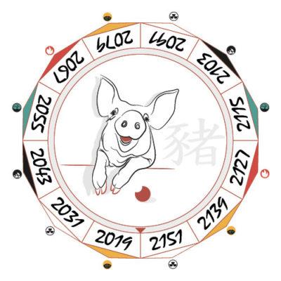Активация благородного для человека рожденного в год Свиньи